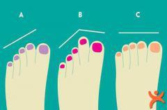 Ayak Parmaklarınıza Göre Karakter Analizi